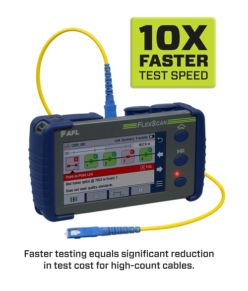 FlexScan FS200 OTDRs with SmartAuto, FleXpress & LinkMap