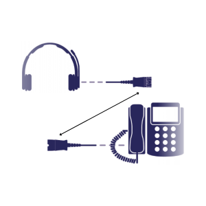 Headset Compatability Tool