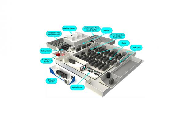 data centre Intro M&E Services